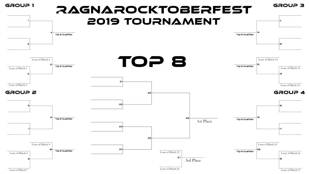 Ragnarocktoberfest King of the Hill Tournament 2019 Details